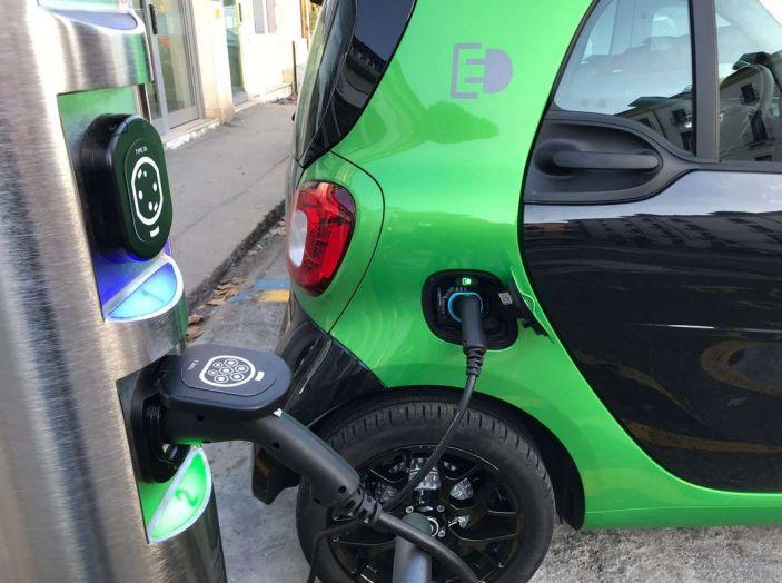 Smart ED: provata su strada la nuova Smart elettrica - Foto 47 di 48