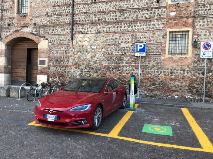 Ricerca UNRAE: un italiano su due vorrebbe acquistare un'auto elettrica - Foto 5 di 13