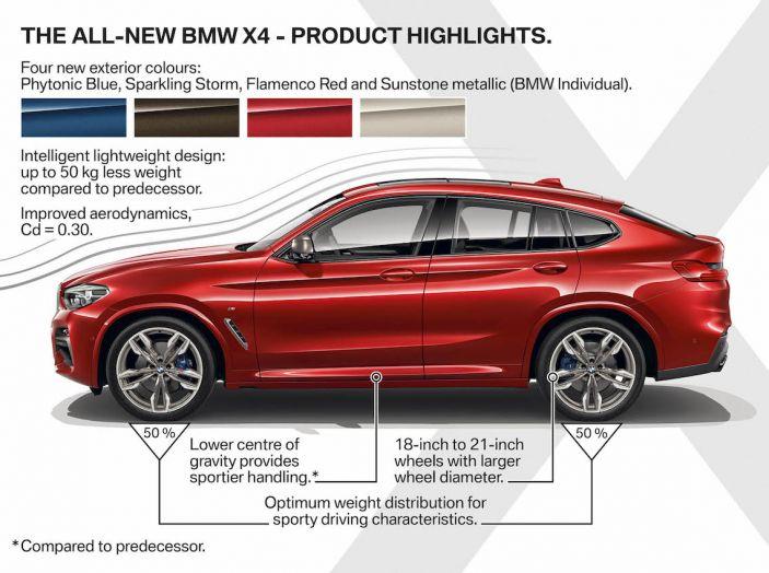 BMW X4 2018, il SUV Coupé di Monaco arriva alla seconda serie - Foto 51 di 56