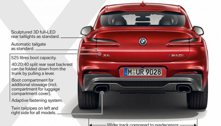 BMW X4 2018, il SUV Coupé di Monaco arriva alla seconda serie - Foto 52 di 56
