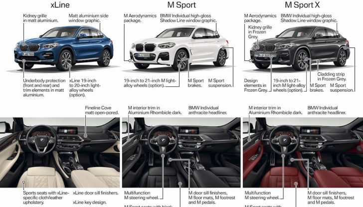 BMW X4 2018, il SUV Coupé di Monaco arriva alla seconda serie - Foto 53 di 56