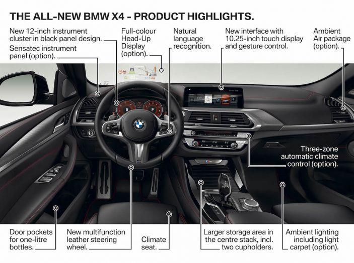 BMW X4 2018, il SUV Coupé di Monaco arriva alla seconda serie - Foto 54 di 56