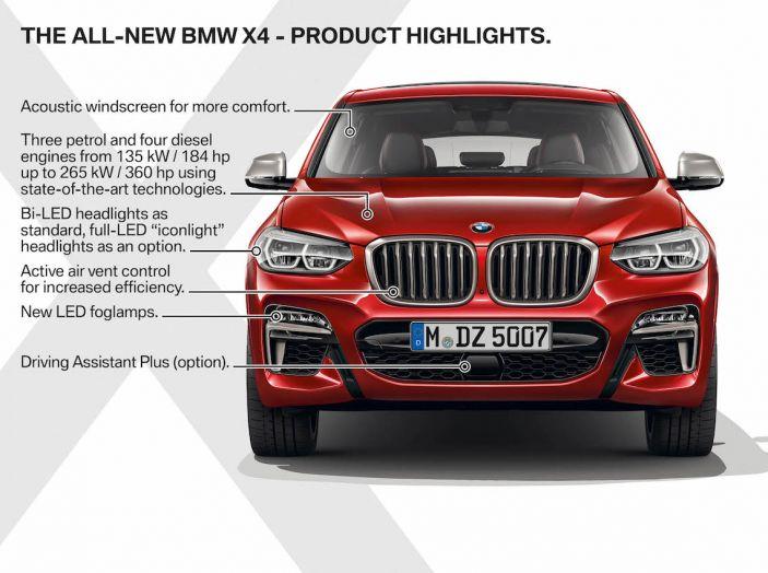 BMW X4 2018, il SUV Coupé di Monaco arriva alla seconda serie - Foto 55 di 56
