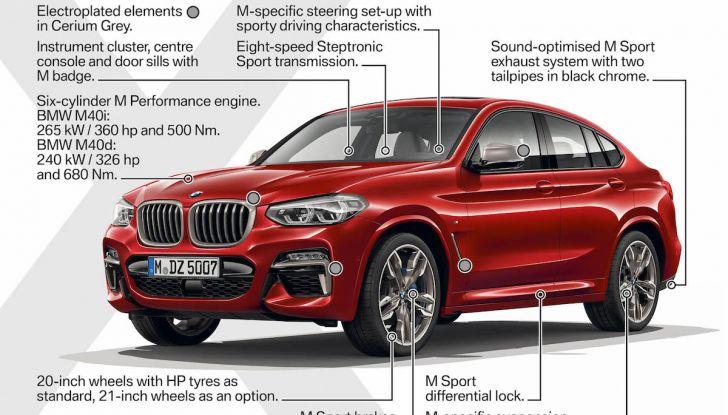 BMW X4 2018, il SUV Coupé di Monaco arriva alla seconda serie - Foto 56 di 56