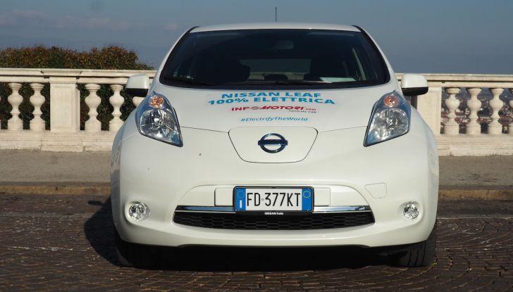 Quanto costa un pieno dell'auto elettrica? - Foto 13 di 13