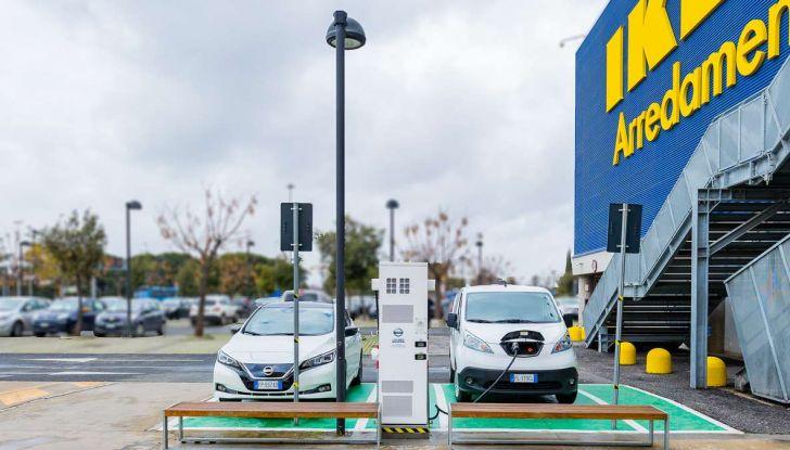 Nissan e IKEA promuovono la mobilità elettrica in Italia - Foto 10 di 12