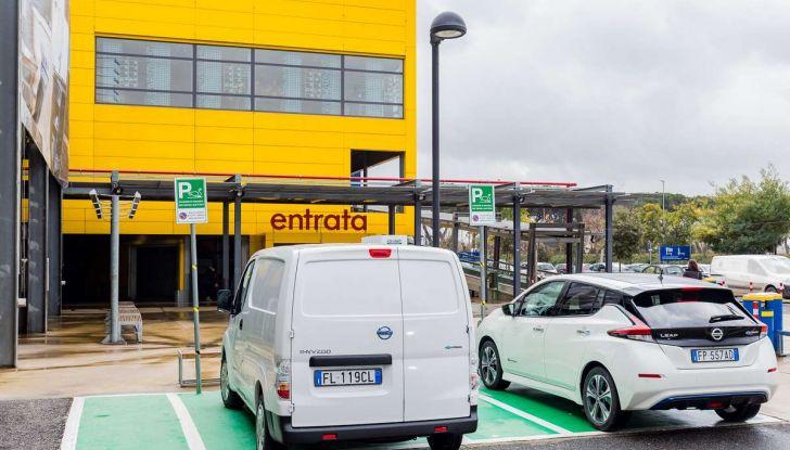 IKEA dal 2025 utilizzerà solo auto elettriche per i trasporti dei mobili - Foto 11 di 12