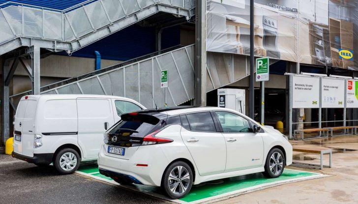 Nissan e IKEA promuovono la mobilità elettrica in Italia - Foto 9 di 12