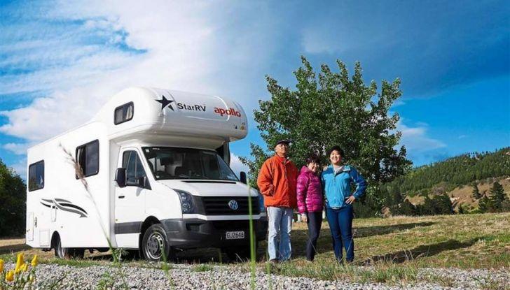 Camper sharing, il nuovo modo di viaggiare in Europa - Foto 7 di 8