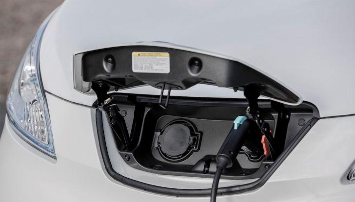 Quale tessera per ricarica di auto elettrica conviene scegliere - Foto 12 di 12