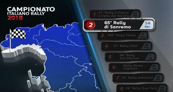 VIDEO Peugeot Sport Italia preview Rally Sanremo - Foto  di