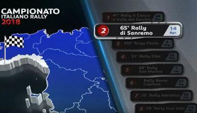 Paolo Andreucci (Peugeot Sport Italia) ci racconta il Rally di Sanremo