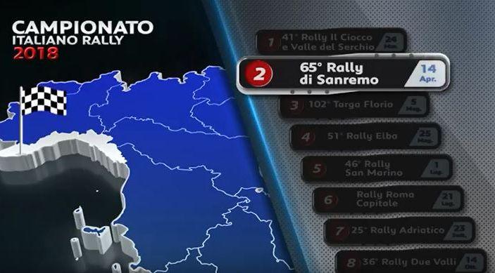 Paolo Andreucci (Peugeot Sport Italia) ci racconta il Rally di Sanremo - Foto 1 di 1