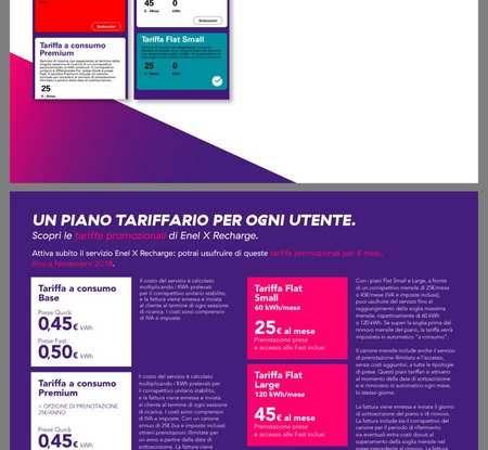 Enel passa da e-go ad Enel X con tariffe promo più care delle precedenti per le Fast - Foto 1 di 9