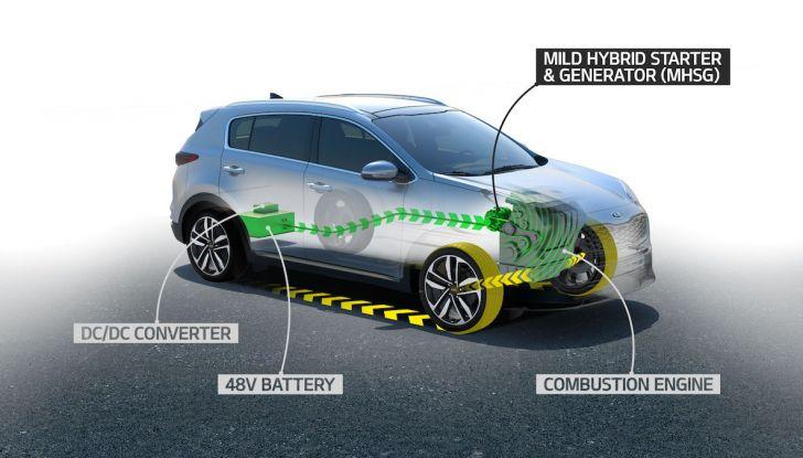 Nuova Kia Sportage 2018 con Diesel Ibrido: meno consumi, più ecologia - Foto 1 di 8