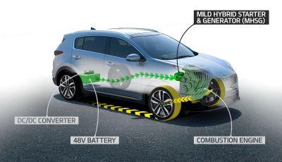 Nuova Kia Sportage 2018 con Diesel Ibrido: meno consumi, più ecologia