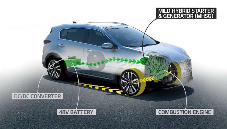 Nuova Kia Sportage 2018 con Diesel Ibrido: meno consumi, più ecologia - Foto 2 di 8