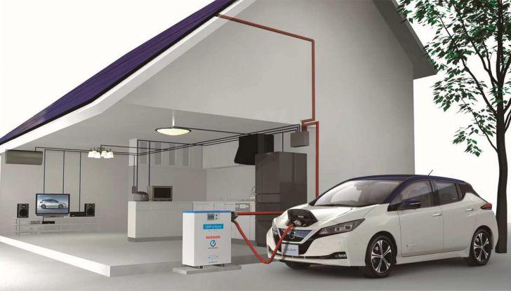 Nissan Energy Solar fa risparmiare sulle bollette energetiche - Foto 2 di 7