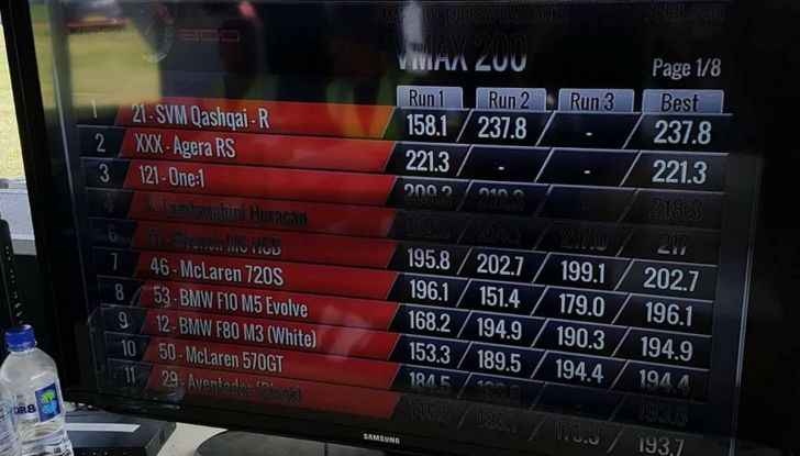 Nissan Qashqai da 2.000CV è il SUV più veloce del mondo [VIDEO] - Foto 20 di 20