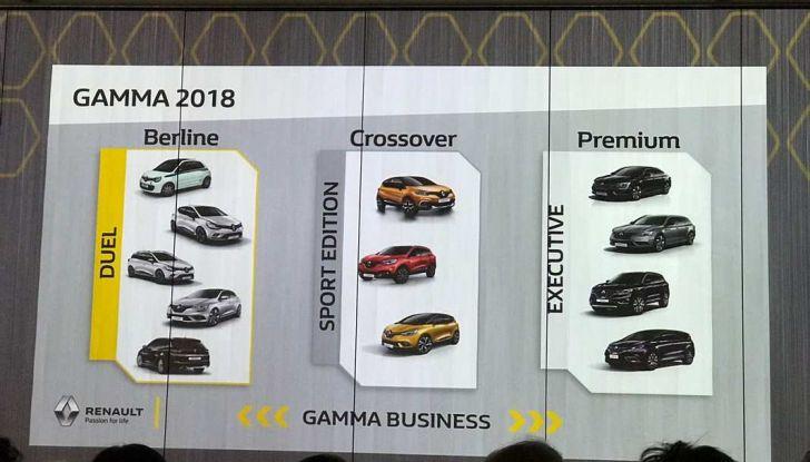 Renault Megane DUEL e DUEL2, i nuovi livelli della gamma berline - Foto 15 di 20