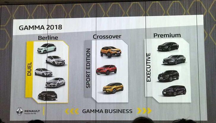 Renault Megane DUEL e DUEL2, i nuovi livelli della gamma berline - Foto 10 di 20