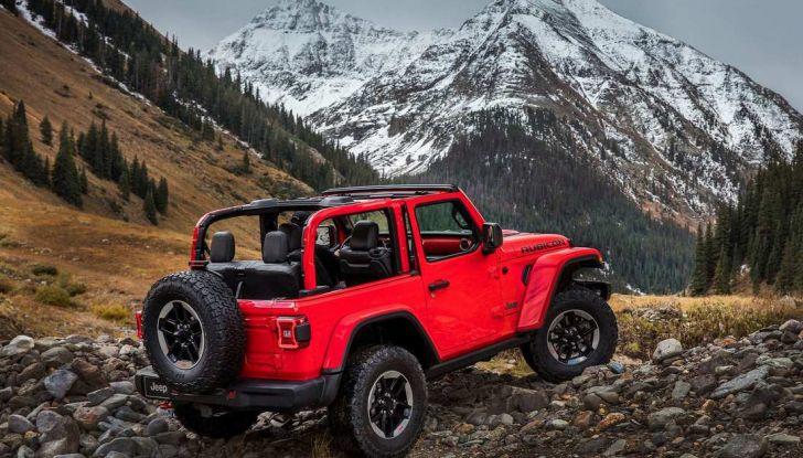 Tutti i finanziamenti Jeep: Leasing e Rateale per tutte le tasche - Foto 19 di 19