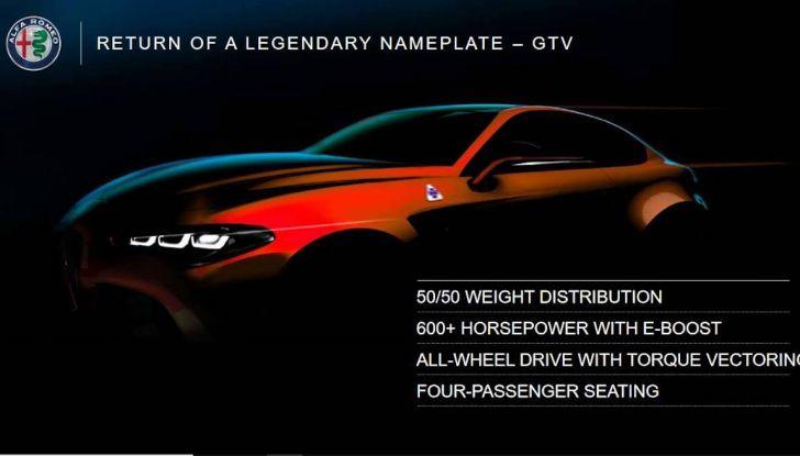 Alfa Romeo, tutti i nuovi modelli fino al 2022 con il nuovo piano FCA - Foto 4 di 17
