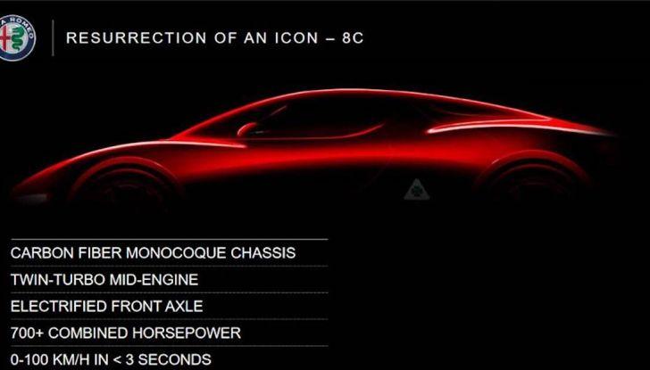 Alfa Romeo, tutti i nuovi modelli fino al 2022 con il nuovo piano FCA - Foto 5 di 17