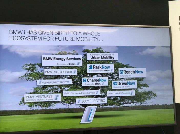 BMW Group, nel futuro mobilità elettrica, digitalizzazione, condivisione e guida autonoma - Foto 4 di 17