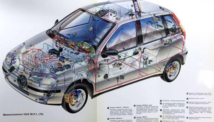 Fiat Punto esce di produzione dopo 25 anni di successi - Foto 12 di 12
