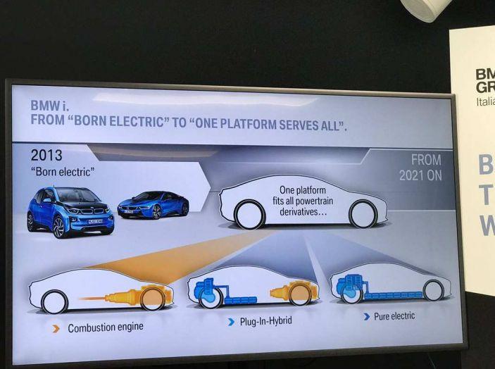 BMW Group, nel futuro mobilità elettrica, digitalizzazione, condivisione e guida autonoma - Foto 10 di 17
