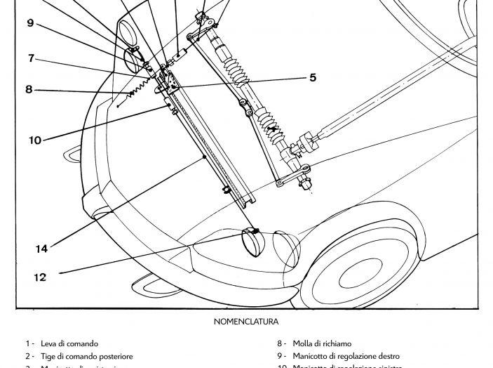 I primi fari direzionali su una DS - Foto 4 di 4
