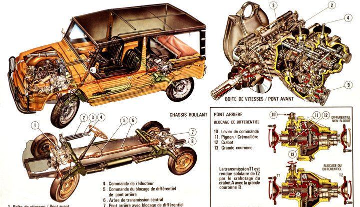 Méhari 4×4: la trazione integrale secondo Citroën - Foto 4 di 7