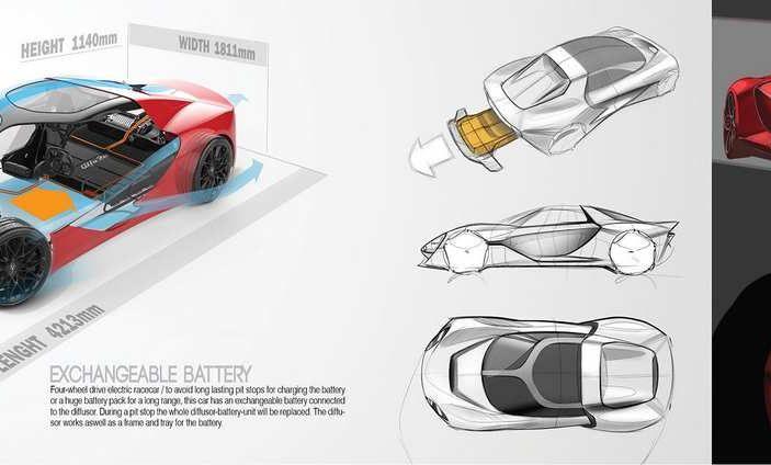 Alfa Romeo 33 Stradale del futuro, il rendering - Foto 3 di 6