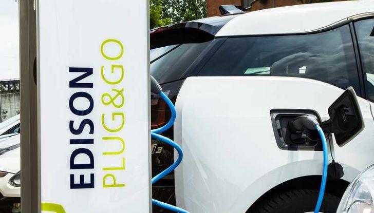 Edison Plug&Go, il noleggio a lungo termine di auto elettriche - Foto 5 di 7