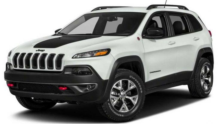 Jeep e gli avanzati sistemi di trazione integrale - Foto 9 di 12
