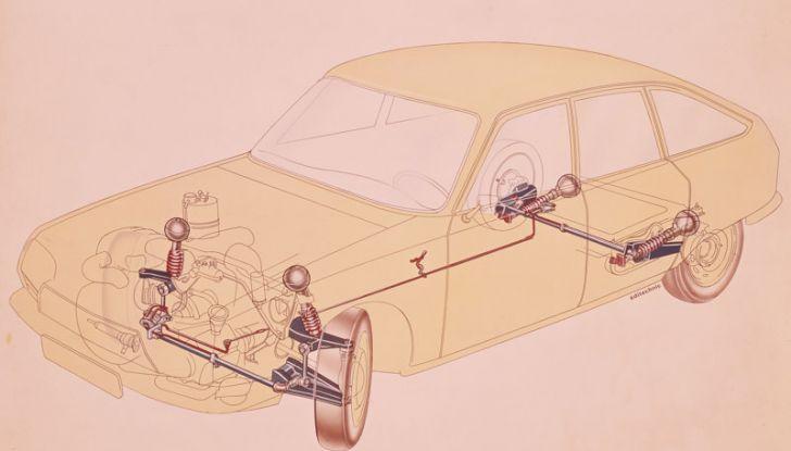 Citroën e la rivoluzione delle sospensioni. - Foto 8 di 8