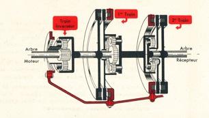 Il cambio Cotal, avanguardia delle  trasmissioni delle Peugeot di un tempo - Foto 2 di 4