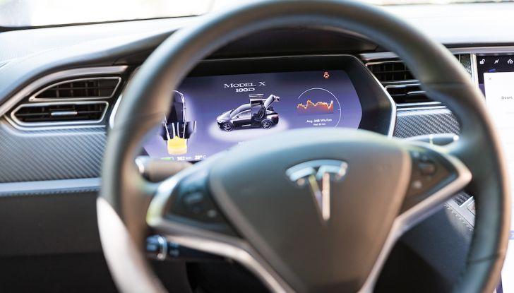 Un tributo a Nikola Tesla: viaggio con l'auto elettrica dall'Italia a Belgrado - Foto 7 di 41