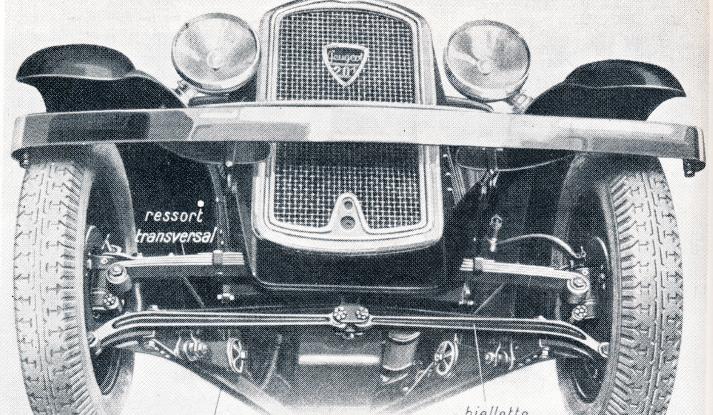 Con Peugeot l'avantreno conquisto' l'indipendenza - Foto 1 di 6