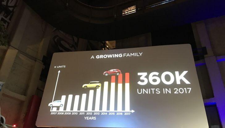 Fiat nuova 500X novità, prezzi, motori e prova su strada - Foto 18 di 32