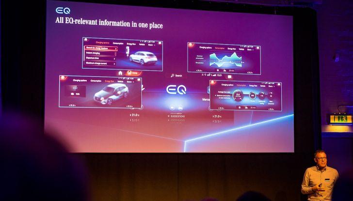 Mercedes-Benz EQC, Recensione LIVE: i tedeschi alla conquista dell'elettrico - Foto 27 di 49