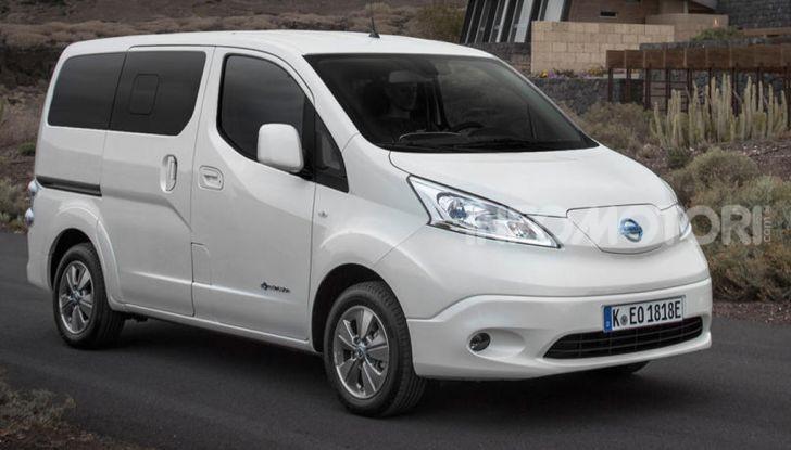 Incentivi fino a 6.000€ per auto elettriche e tasse extra sui veicoli inquinanti - Foto 8 di 12