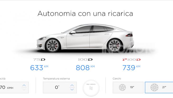Autonomia auto elettriche: da 100 a 600km, ma freddo e guida influenzano le batterie - Foto 2 di 22