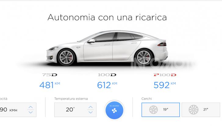 Autonomia auto elettriche: da 100 a 600km, ma freddo e guida influenzano le batterie - Foto 3 di 22