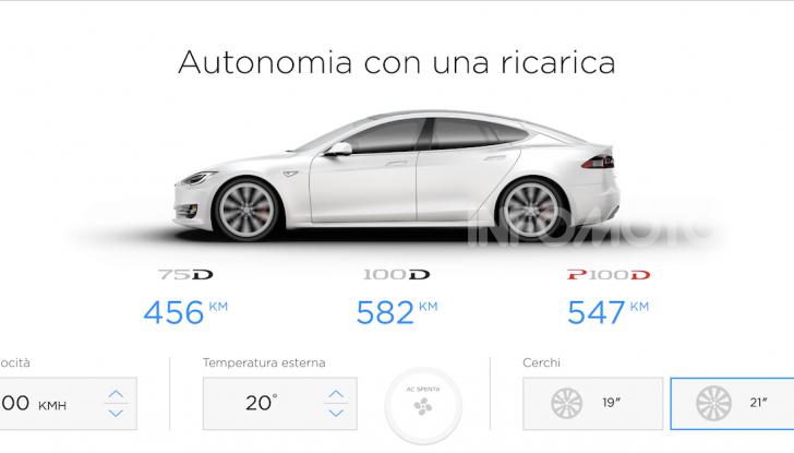 Autonomia auto elettriche: da 100 a 600km, ma freddo e guida influenzano le batterie - Foto 4 di 22