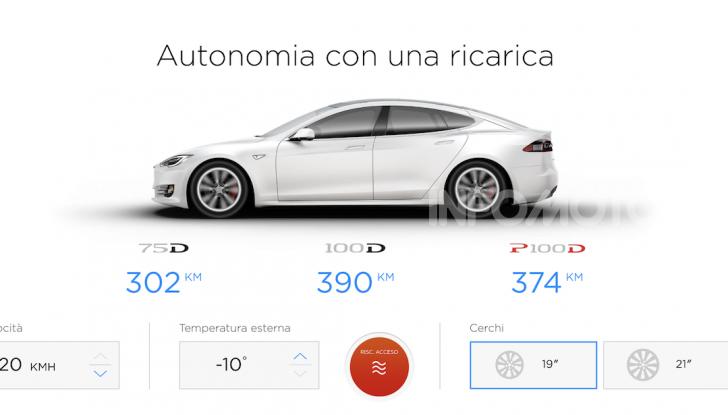 Autonomia auto elettriche: da 100 a 600km, ma freddo e guida influenzano le batterie - Foto 5 di 22