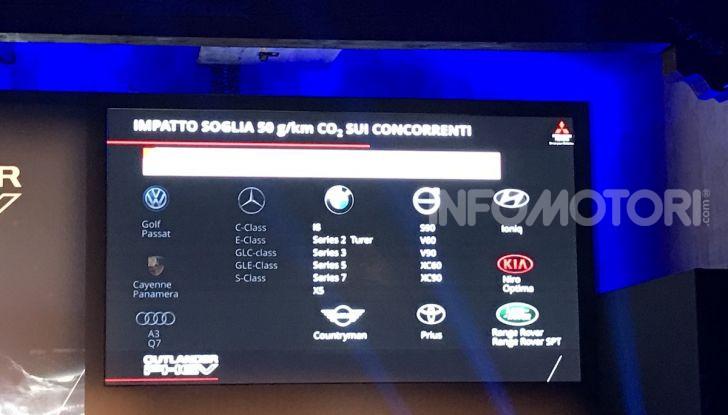 Mitsubishi Italia raddoppia vendite nel 2018 e triplicherà nel 2020 anche con Outlander Plug-In - Foto 13 di 21