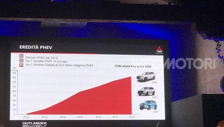 Mitsubishi Italia raddoppia vendite nel 2018 e triplicherà nel 2020 anche con Outlander Plug-In - Foto 5 di 21