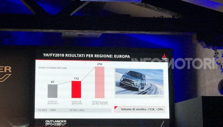 Mitsubishi Italia raddoppia vendite nel 2018 e triplicherà nel 2020 anche con Outlander Plug-In - Foto 12 di 21